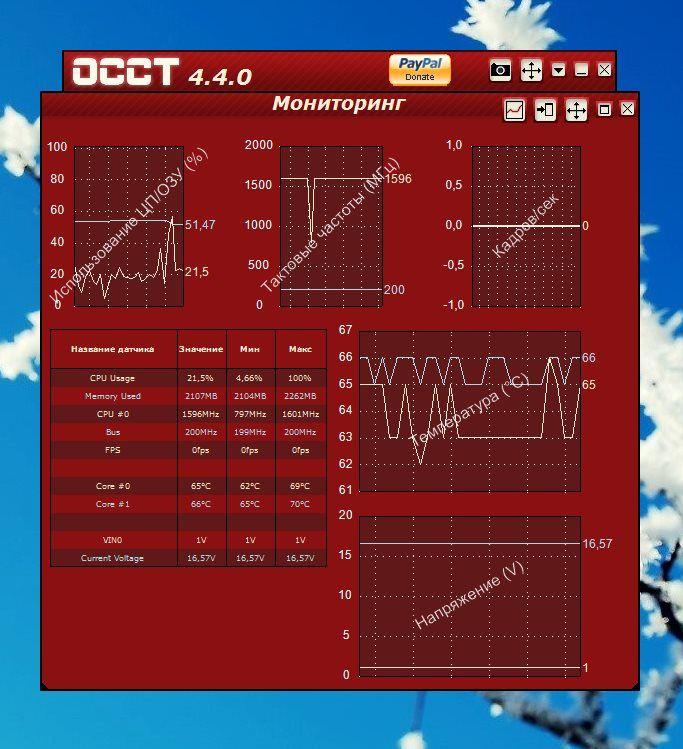 Occt perestroпka 310 новая версия комплекса для